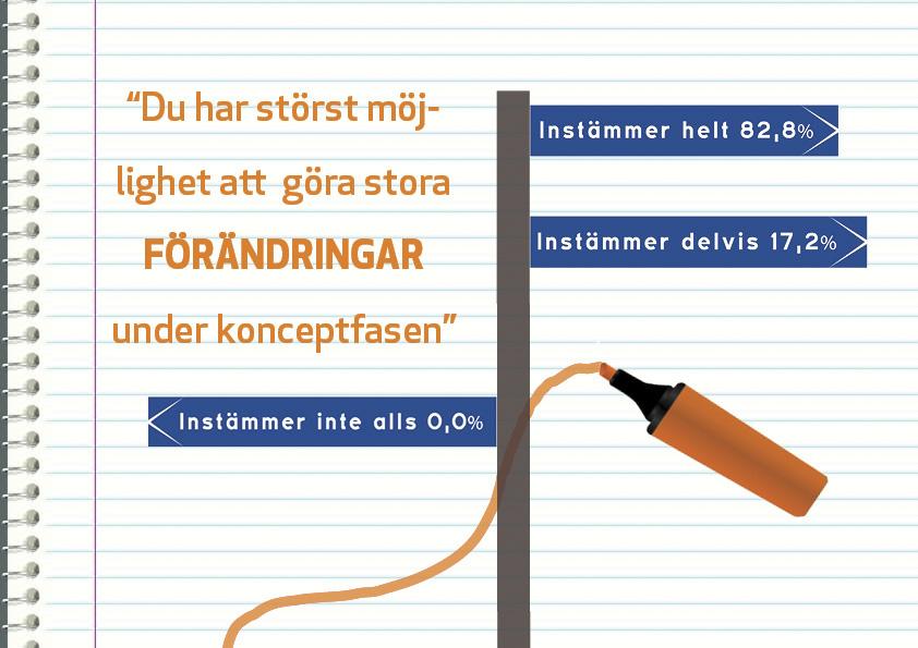 forandringar_under_konceptfasen_hr