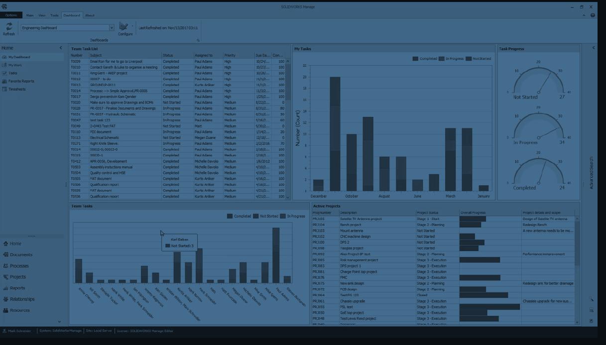 solidworks manage dashboard