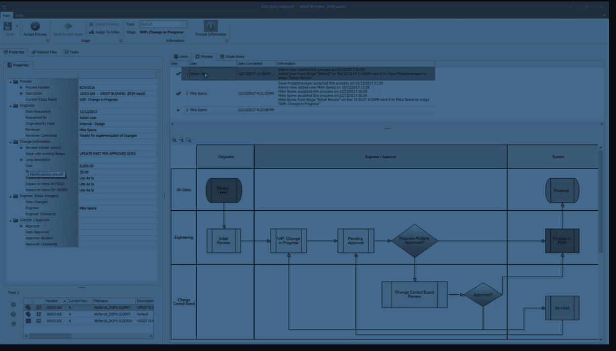solidworks manage processhantering