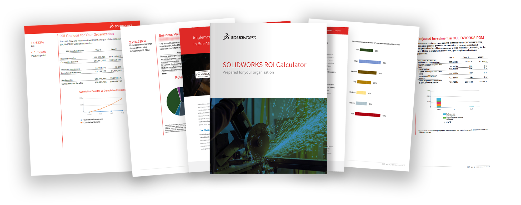 SOLIDWORKS PDM ROI